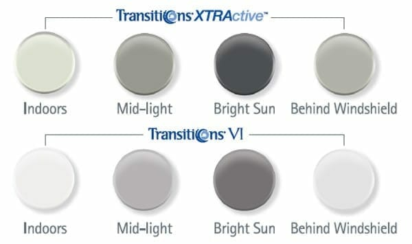 Transitions Signature compared to XtrActives