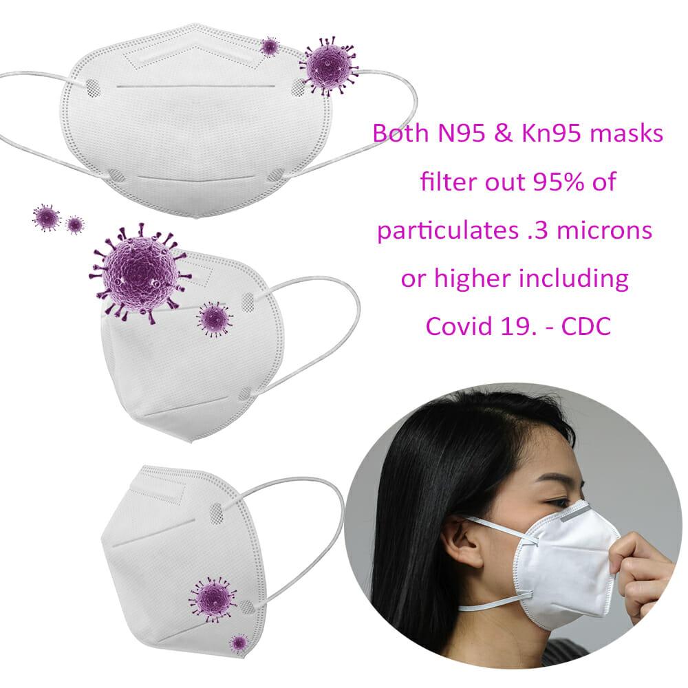 KN95 Face Masks In Stock Bikershades